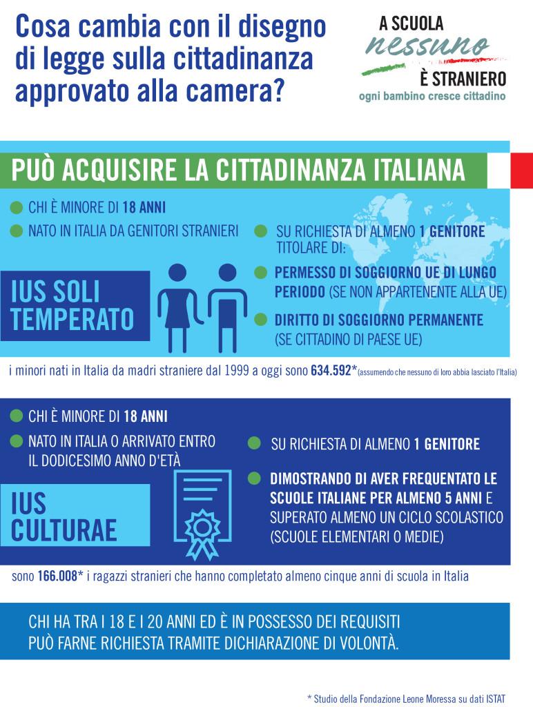 infografica_cittadinanza
